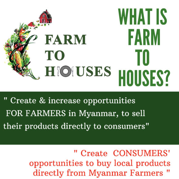 What is farm to houses